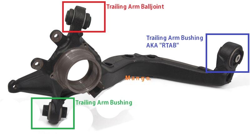 Rear Trailing Arm Bushing